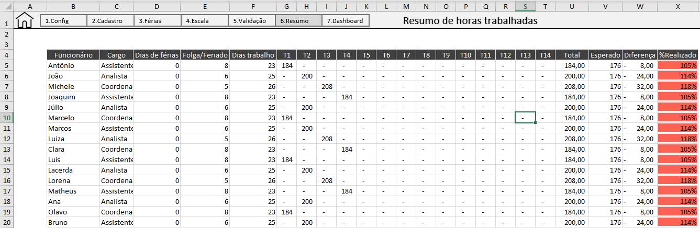 Planilha de escala de trabalho 3.0 5