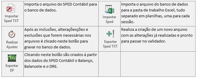 Planilha SPED Contábil 6