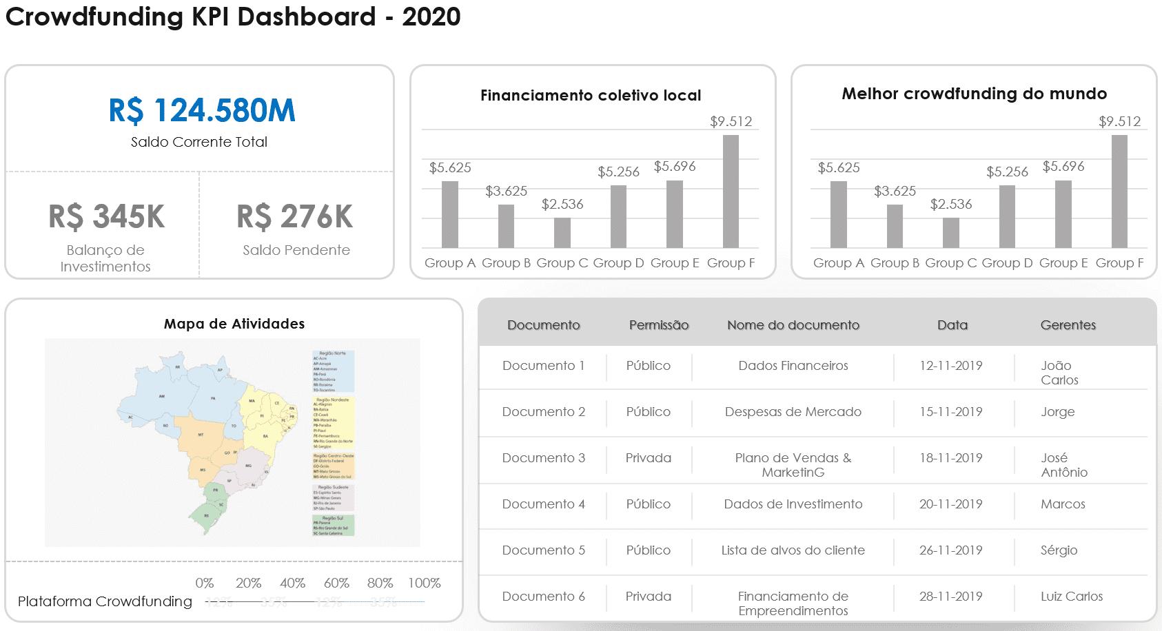 Apresentação de Dashboards Financeiros em Powerpoint 1