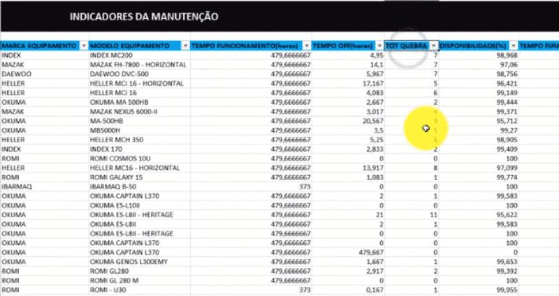 Planilha-de-Gestao-da-Manutencao-CMMS-5.0-5