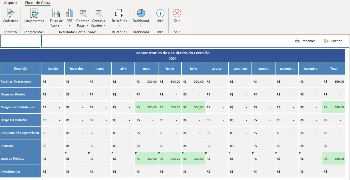 Sistema de contas a pagar e a receber com fluxo de caixa 7 DRE